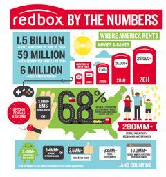 redbox dvd rental PR handout