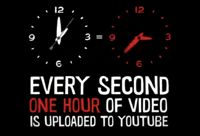 uploaded videos chart for youtube